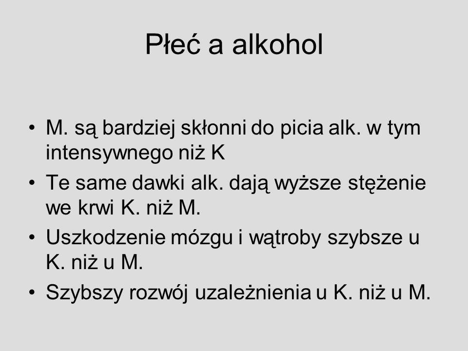 Płeć a alkohol M. są bardziej skłonni do picia alk. w tym intensywnego niż K Te same dawki alk. dają wyższe stężenie we krwi K. niż M. Uszkodzenie móz