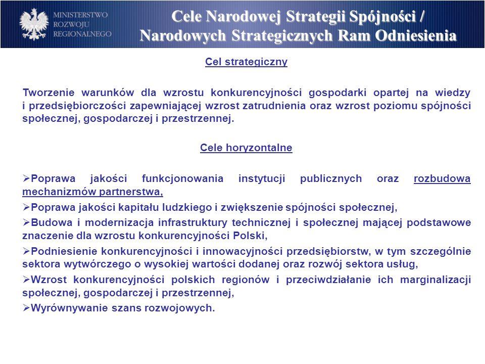 System instytucjonalny NSRO 2007-2013 NSRO 2007-2013  Minister Rozwoju Regionalnego (MRR) – odpowiedzialny za programowanie i zarządzanie krajowymi programami rozwojowymi finansowanymi z funduszy strukturalnych i Funduszu Spójności oraz za koordynację regionalnych programów operacyjnych  ministrowie sektorowi – Instytucje Pośredniczące, odpowiedzialne za wdrażanie poszczególnych priorytetów PO  inne instytucje pełniące funkcję Instytucji Pośredniczących I i II stopnia  Zarządy Województw – Instytucje Zarządzające RPO