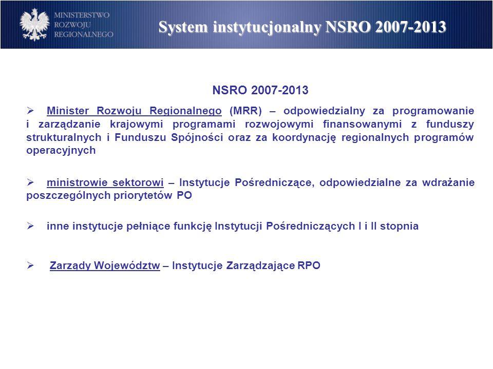 System prawny NSRO 2007-2013 Główne akty prawne i dokumenty strategiczne  Ustawa o zasadach prowadzenia polityki rozwoju z 6 grudnia 2006 r.