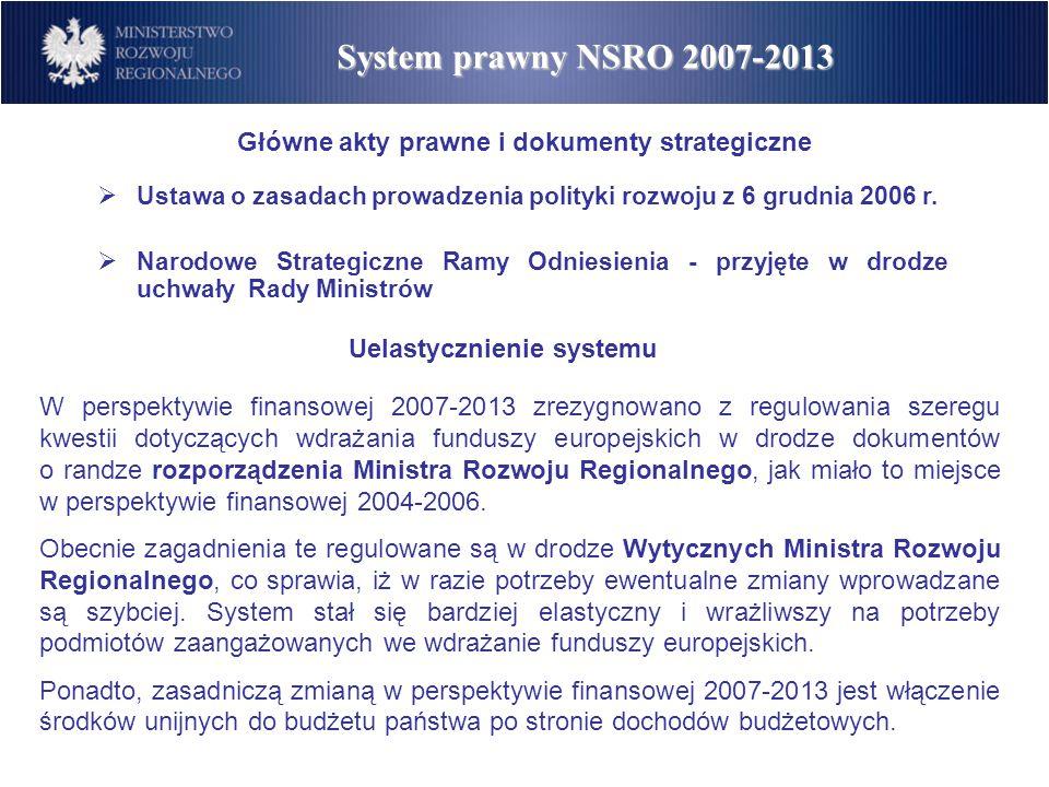 Wielkość środków z funduszy UE w latach 2004-2006 i 2007-2013 Środki UENPR 2004-2006 NSRO 2007-2013 Europejski Fundusz Rozwoju Regionalnego5 194,234 069,4 Europejski Fundusz Społeczny2 042,49 707,2 Fundusz Spójności4 178,622 176,3 Europejski Fundusz Orientacji i Gwarancji Rolnej (sekcja orientacji) 1 192,7----- Finansowy Instrument Wspierania Rybołówstwa201,8----- Rezerwa wykonania (EFRR, EFS)1 331,3 RAZEM12 809,767 283,9 W okresie 2007-2013 środki przeznaczone na rozwój wsi (Europejski Fundusz Rolny Rozwoju Obszarów Wiejskich – 13 230 mln) i obszarów zależnych od rybołówstwa (Europejski Fundusz Rybacki – 651,8 mln) wyłączone zostały z obszaru polityki spójności UE.