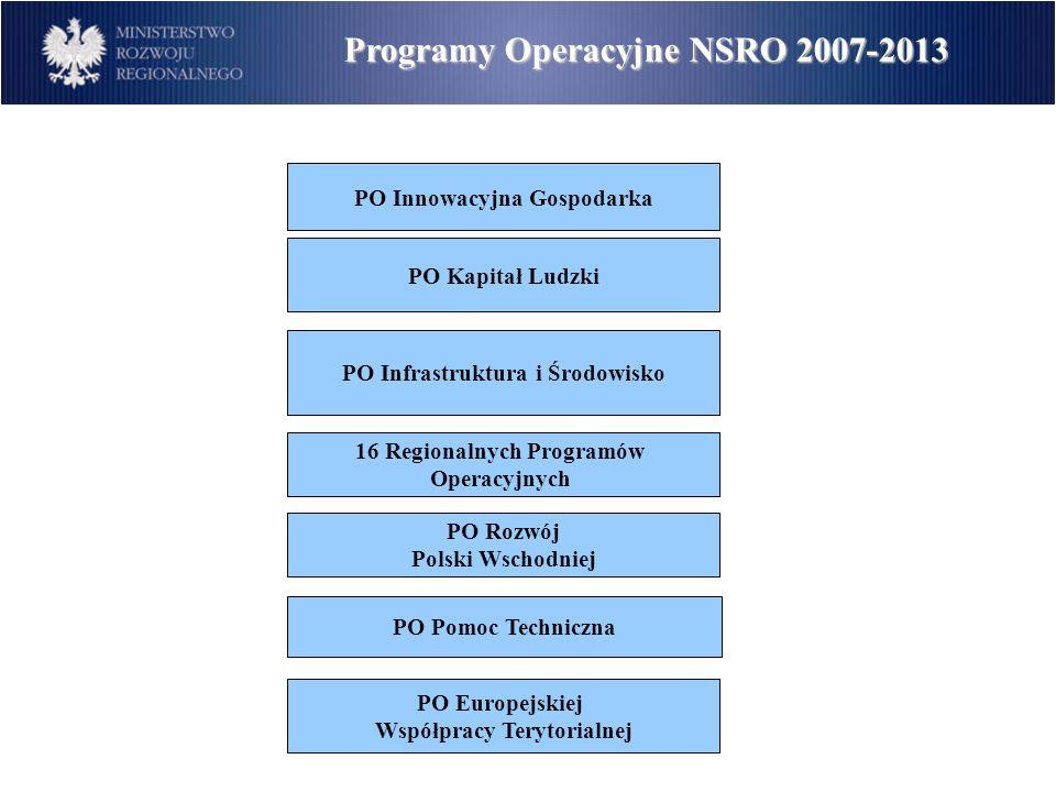 Rola partnerów społecznych we wdrażaniu funduszy europejskich (1) Zasada partnerstwa Jednym z celów horyzontalnych NSS jest poprawa jakości funkcjonowania instytucji publicznych oraz rozbudowa mechanizmów partnerstwa.