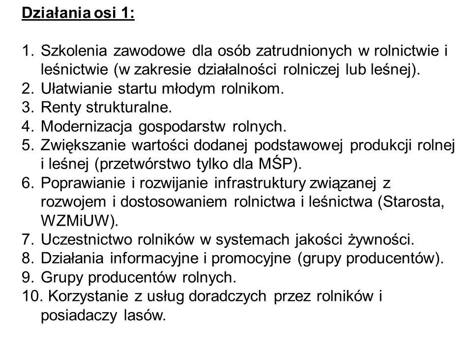 Działania osi 1: 1.Szkolenia zawodowe dla osób zatrudnionych w rolnictwie i leśnictwie (w zakresie działalności rolniczej lub leśnej).