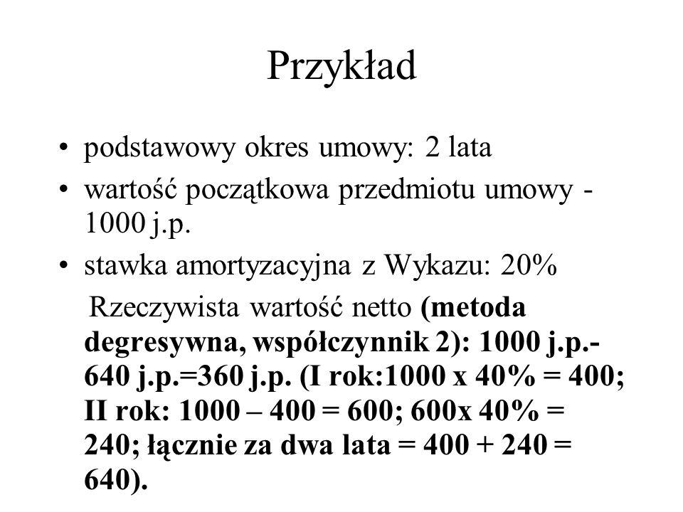 Przykład podstawowy okres umowy: 2 lata wartość początkowa przedmiotu umowy - 1000 j.p. stawka amortyzacyjna z Wykazu: 20% Rzeczywista wartość netto (