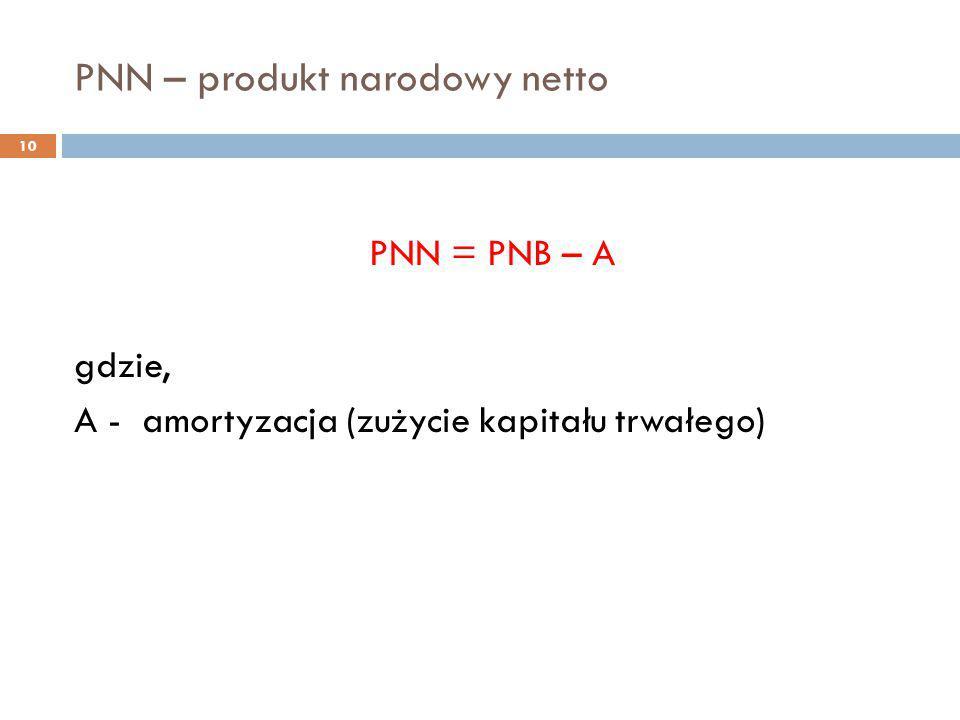 PNN – produkt narodowy netto 10 PNN = PNB – A gdzie, A - amortyzacja (zużycie kapitału trwałego)