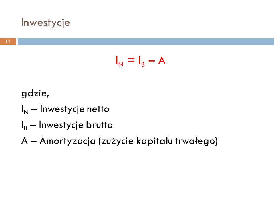 Inwestycje 11 I N = I B – A gdzie, I N – Inwestycje netto I B – Inwestycje brutto A – Amortyzacja (zużycie kapitału trwałego)