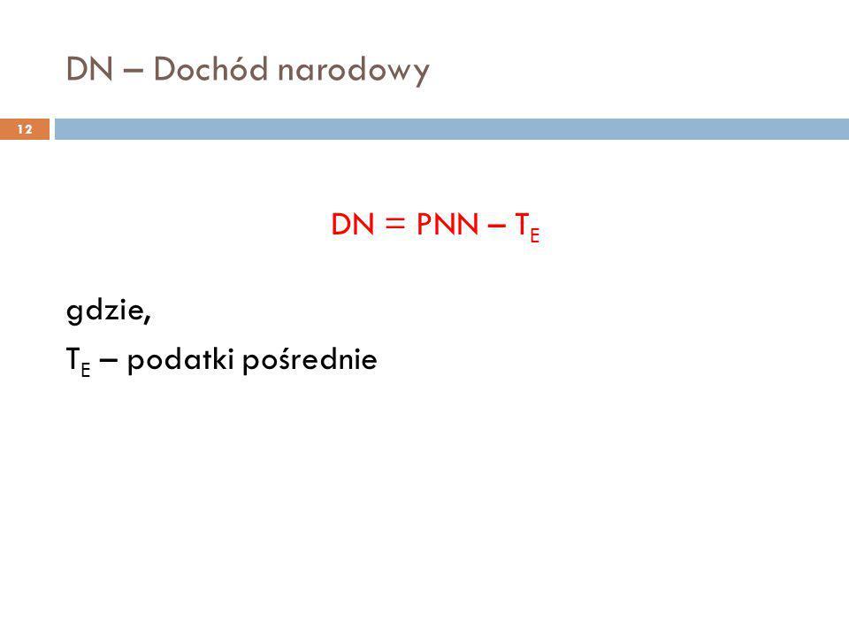DN – Dochód narodowy 12 DN = PNN – T E gdzie, T E – podatki pośrednie