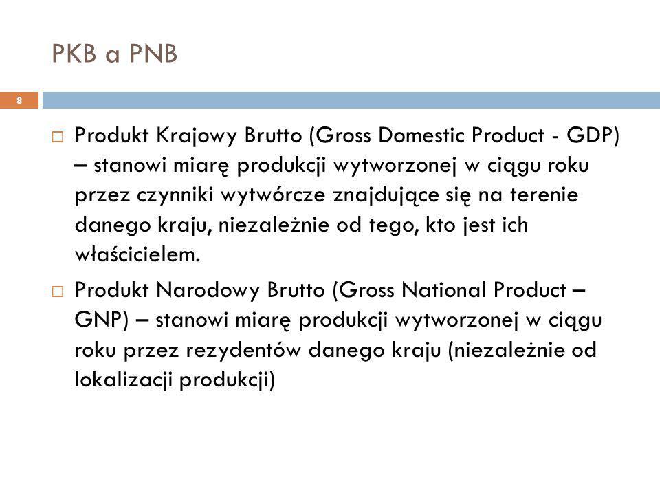 PKB a PNB 8  Produkt Krajowy Brutto (Gross Domestic Product - GDP) – stanowi miarę produkcji wytworzonej w ciągu roku przez czynniki wytwórcze znajdu