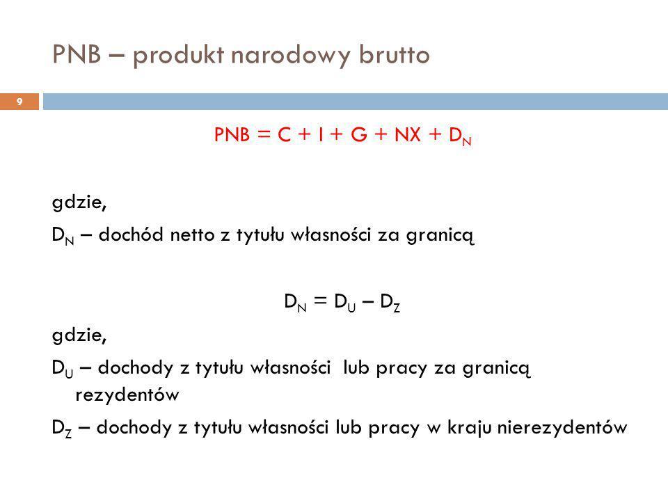 PNB – produkt narodowy brutto 9 PNB = C + I + G + NX + D N gdzie, D N – dochód netto z tytułu własności za granicą D N = D U – D Z gdzie, D U – dochod