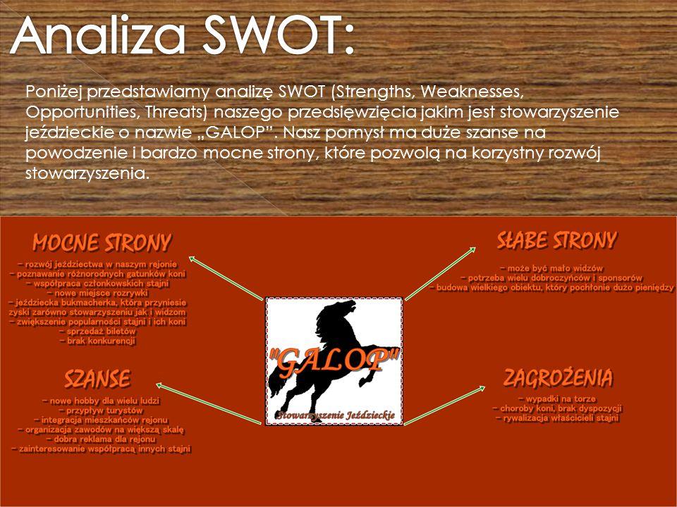 """Poniżej przedstawiamy analizę SWOT (Strengths, Weaknesses, Opportunities, Threats) naszego przedsięwzięcia jakim jest stowarzyszenie jeździeckie o nazwie """"GALOP ."""