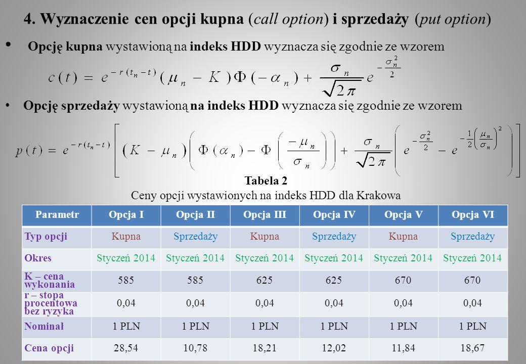 4. Wyznaczenie cen opcji kupna (call option) i sprzedaży (put option) Opcję kupna wystawioną na indeks HDD wyznacza się zgodnie ze wzorem Opcję sprzed