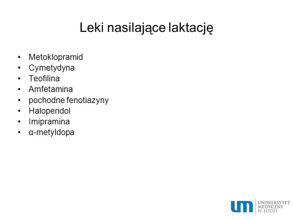 Leki nasilające laktację Metoklopramid Cymetydyna Teofilina Amfetamina pochodne fenotiazyny Haloperidol Imipramina α-metyldopa