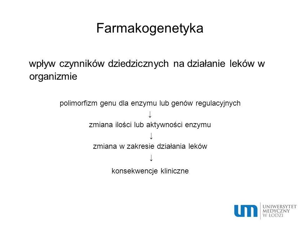 Farmakogenetyka wpływ czynników dziedzicznych na działanie leków w organizmie polimorfizm genu dla enzymu lub genów regulacyjnych ↓ zmiana ilości lub