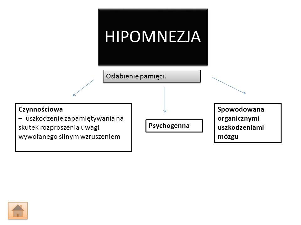 HIPOMNEZJA Osłabienie pamięci. Czynnościowa – uszkodzenie zapamiętywania na skutek rozproszenia uwagi wywołanego silnym wzruszeniem Psychogenna Spowod