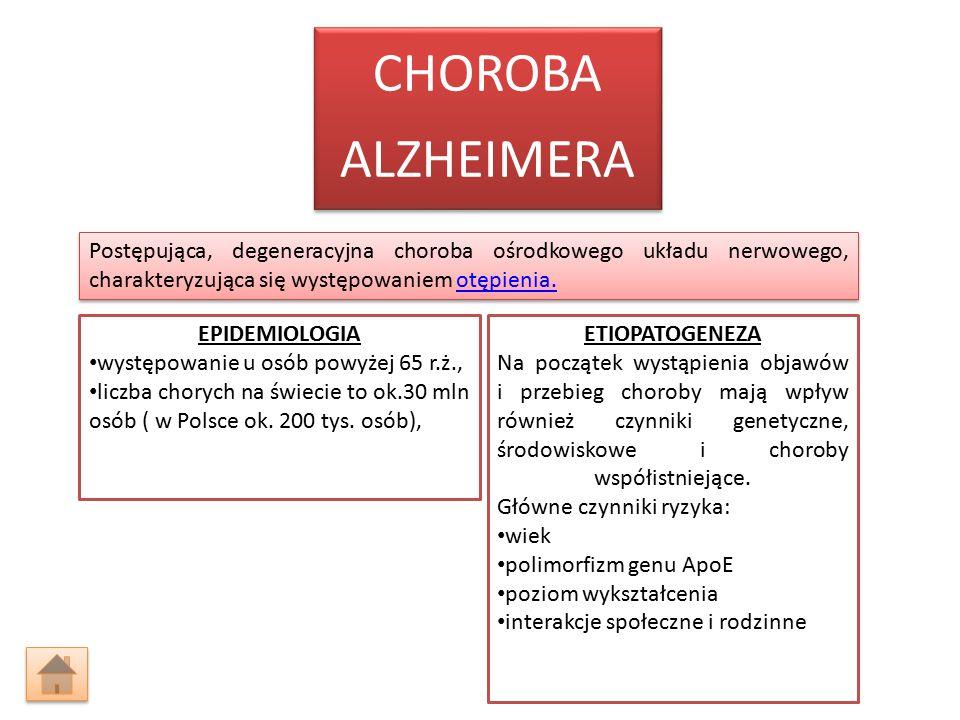 CHOROBA ALZHEIMERA Postępująca, degeneracyjna choroba ośrodkowego układu nerwowego, charakteryzująca się występowaniem otępienia.otępienia. Postępując