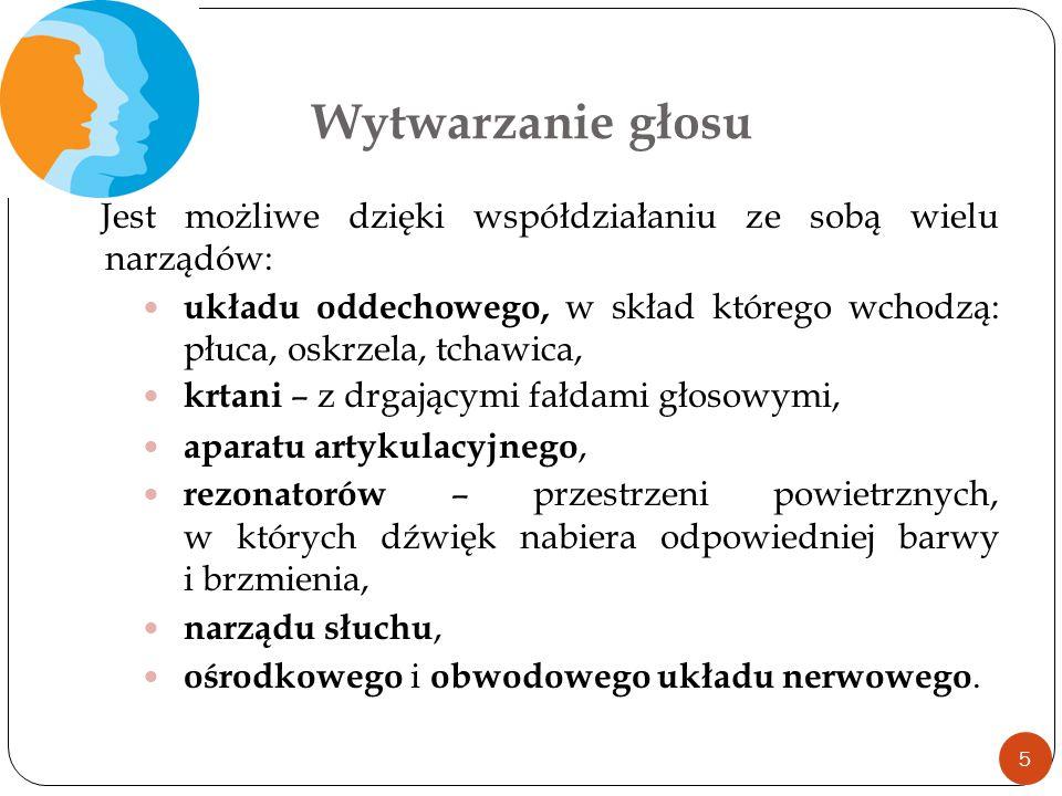 """RODZAJE DYSLALII KAPPACYZM – nieprawidłowości w wymowie głoski """"k , np."""