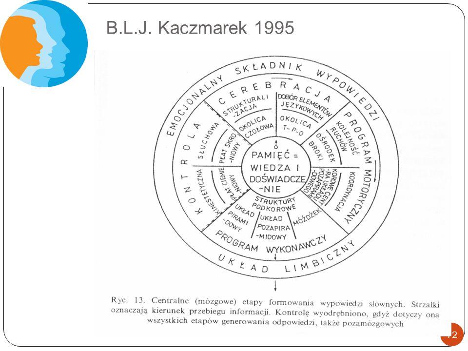 B.L.J. Kaczmarek 1995 72