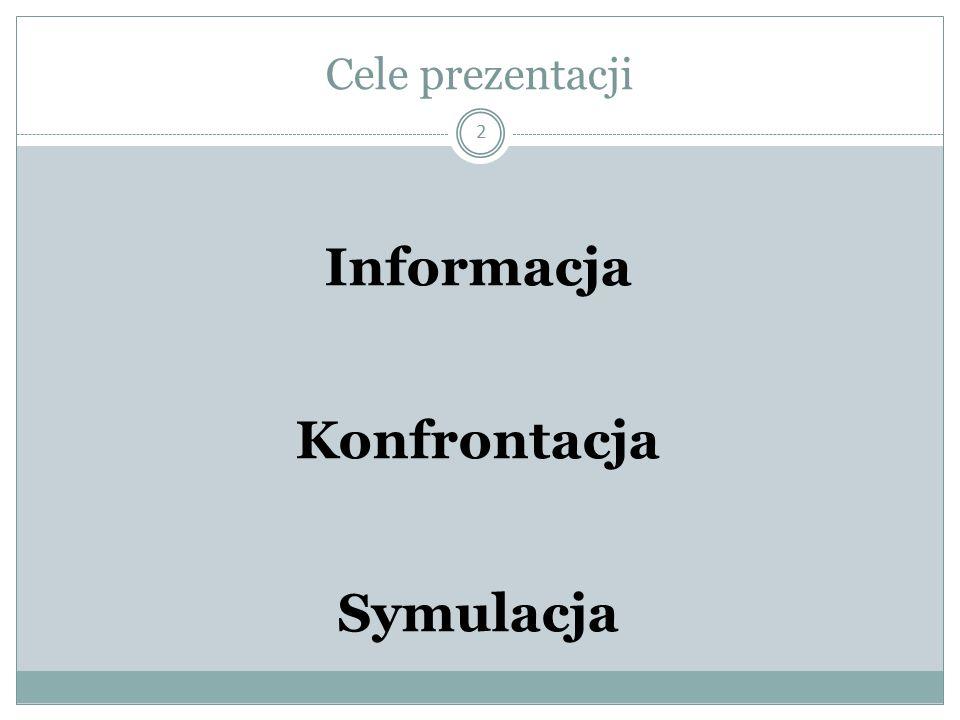 Cele prezentacji 2 Informacja Konfrontacja Symulacja