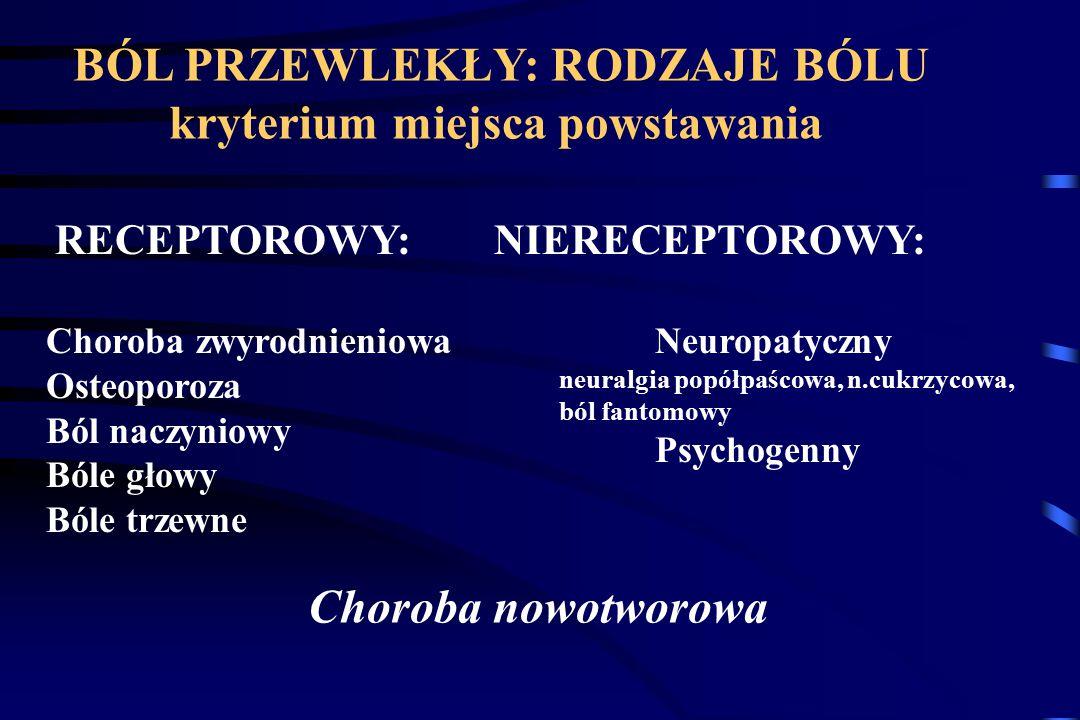 BÓL PRZEWLEKŁY: RODZAJE BÓLU kryterium miejsca powstawania Choroba zwyrodnieniowa Osteoporoza Ból naczyniowy Bóle głowy Bóle trzewne Neuropatyczny neuralgia popółpaścowa, n.cukrzycowa, ból fantomowy Psychogenny Choroba nowotworowa RECEPTOROWY: NIERECEPTOROWY: