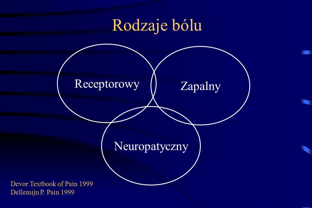Ból neuropatyczny Trudny do opisania Pierwotnie zlokalizowany (jeden lub kilka dermatomów) Występuje nagle (piekący, parzący, strzelający) Objawy współistniejące hyperstezje, mrowienia, drętwienia, alodynia, zaburzenia czucia powierzchownego Oporny (?) na działanie prostych anlgetyków i opioidów