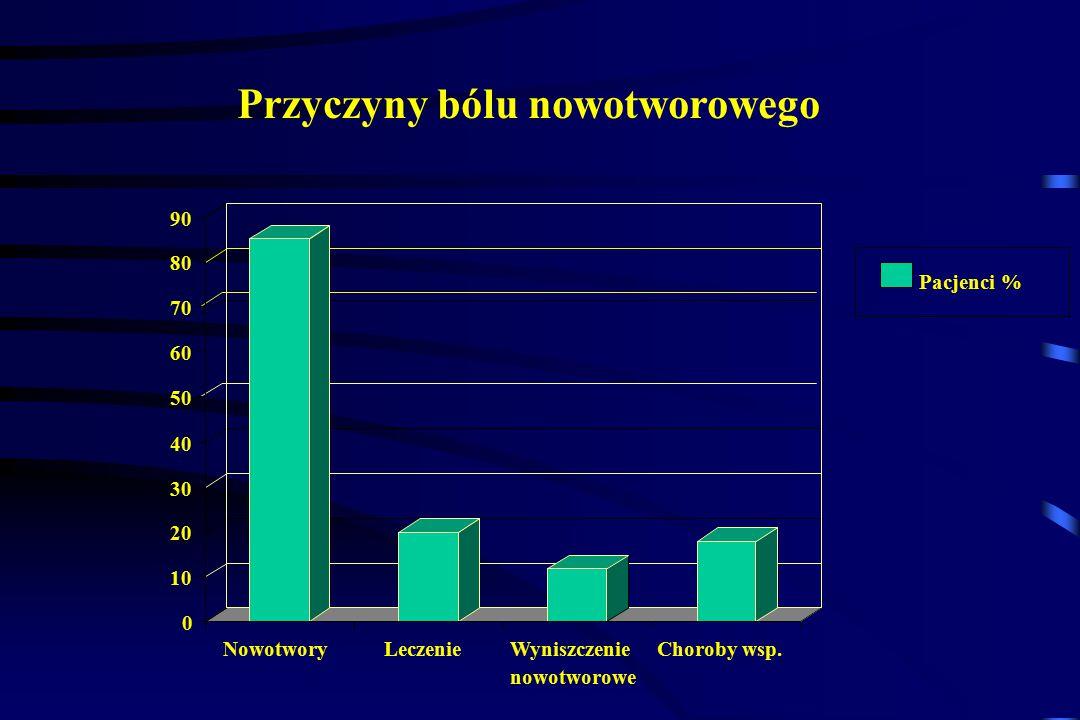 Ból nowotworowy Bóle spowodowane nowotworem Bóle powstałe w wyniku leczenia przeciwnowotworowego Bóle koincydalne, które występują u chorych na nowotw