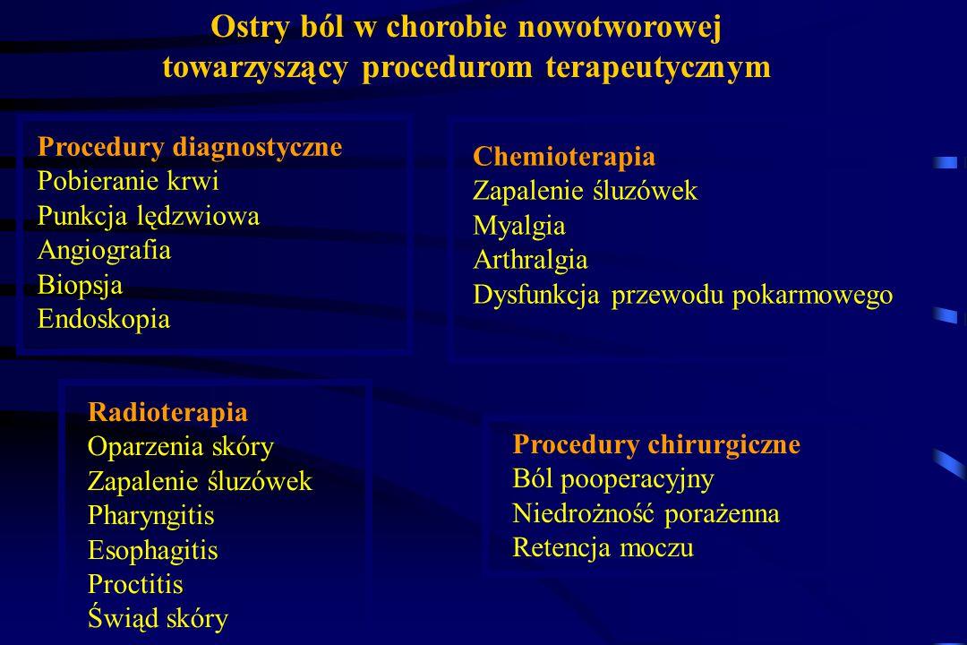 Przyczyny bólu nowotworowego 0 10 20 30 40 50 60 70 80 90 NowotworyLeczenieWyniszczenie nowotworowe Choroby wsp. Pacjenci %