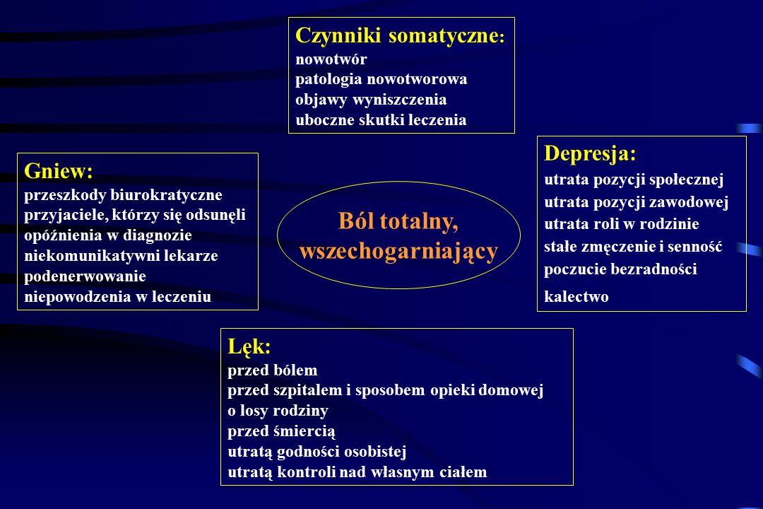 Ostry ból w chorobie nowotworowej towarzyszący procedurom terapeutycznym Chemioterapia Zapalenie śluzówek Myalgia Arthralgia Dysfunkcja przewodu pokar