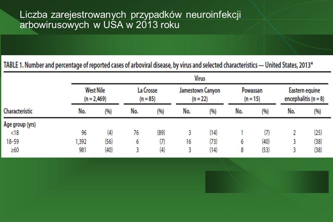 Liczba zarejestrowanych przypadków neuroinfekcji arbowirusowych w USA w 2013 roku MMWR