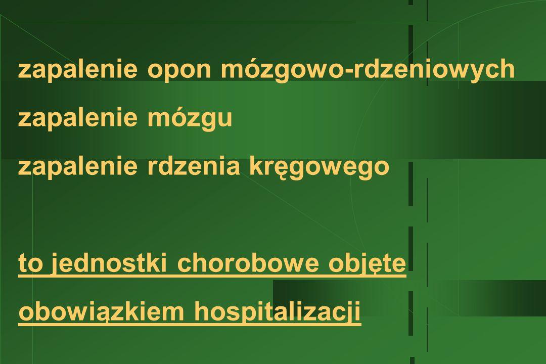 Zachorowania na poliomyelitis w 2012 i 2013 roku