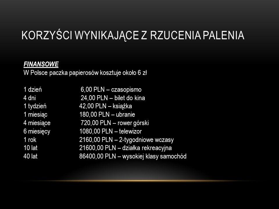 KORZYŚCI WYNIKAJĄCE Z RZUCENIA PALENIA FINANSOWE W Polsce paczka papierosów kosztuje około 6 zł 1 dzień 6,00 PLN – czasopismo 4 dni 24,00 PLN – bilet