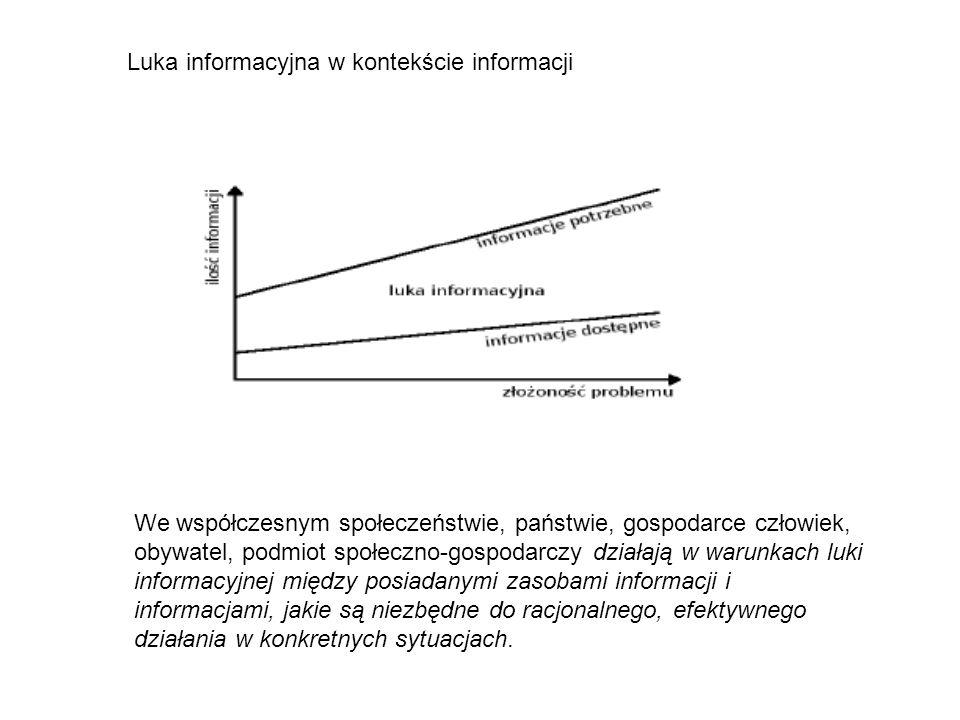 Luka informacyjna w kontekście informacji We współczesnym społeczeństwie, państwie, gospodarce człowiek, obywatel, podmiot społeczno-gospodarczy dział