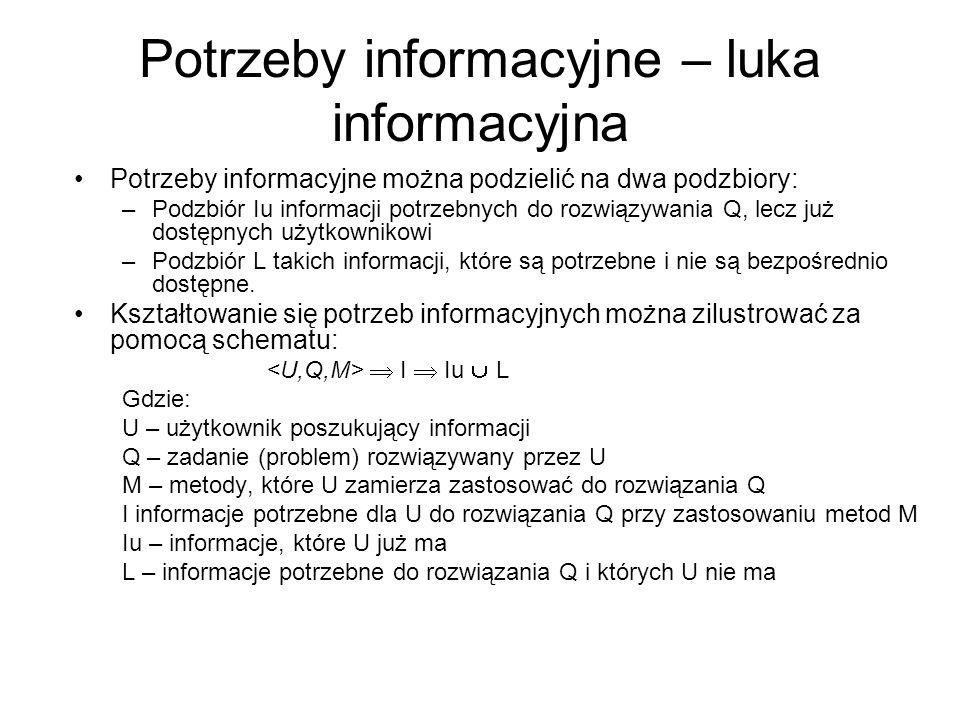 Potrzeby informacyjne – luka informacyjna Potrzeby informacyjne można podzielić na dwa podzbiory: –Podzbiór Iu informacji potrzebnych do rozwiązywania