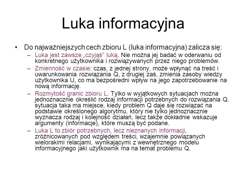 """Luka informacyjna Do najważniejszych cech zbioru L (luka informacyjna) zalicza się: –Luka jest zawsze """"czyjąś"""" luką. Nie można jej badać w oderwaniu o"""