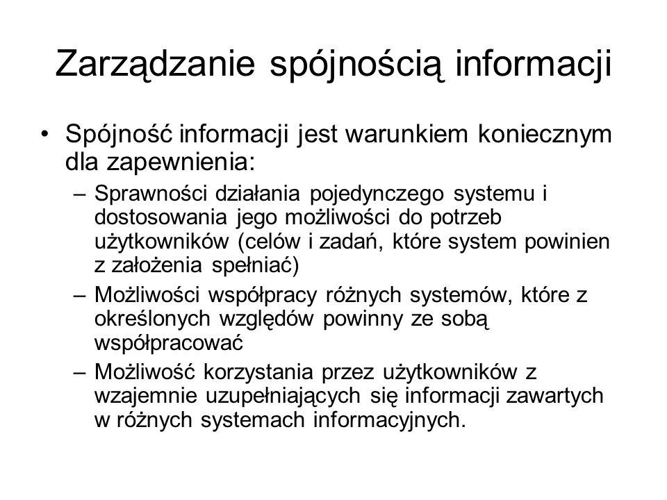 Zarządzanie spójnością informacji Spójność informacji jest warunkiem koniecznym dla zapewnienia: –Sprawności działania pojedynczego systemu i dostosow