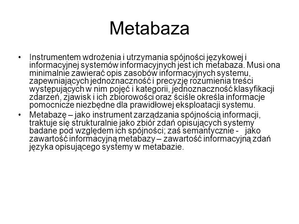 Metabaza Instrumentem wdrożenia i utrzymania spójności językowej i informacyjnej systemów informacyjnych jest ich metabaza. Musi ona minimalnie zawier