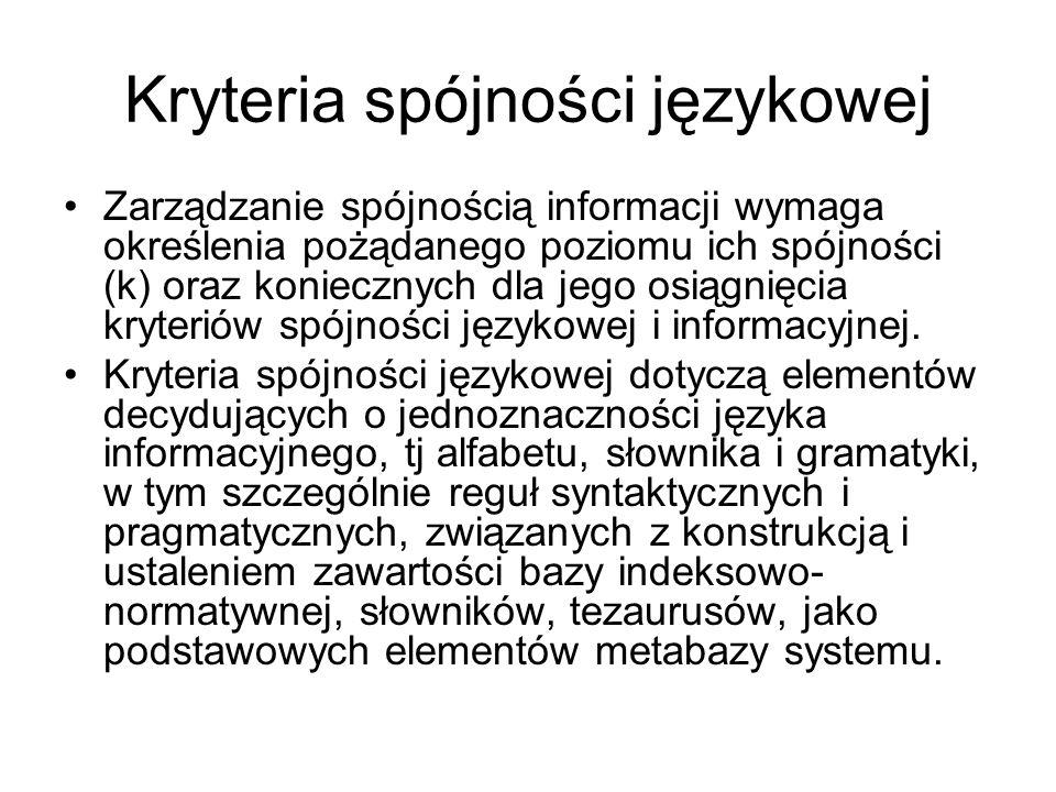 Kryteria spójności językowej Zarządzanie spójnością informacji wymaga określenia pożądanego poziomu ich spójności (k) oraz koniecznych dla jego osiągn