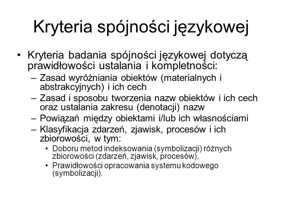 Kryteria spójności językowej Kryteria badania spójności językowej dotyczą prawidłowości ustalania i kompletności: –Zasad wyróżniania obiektów (materia