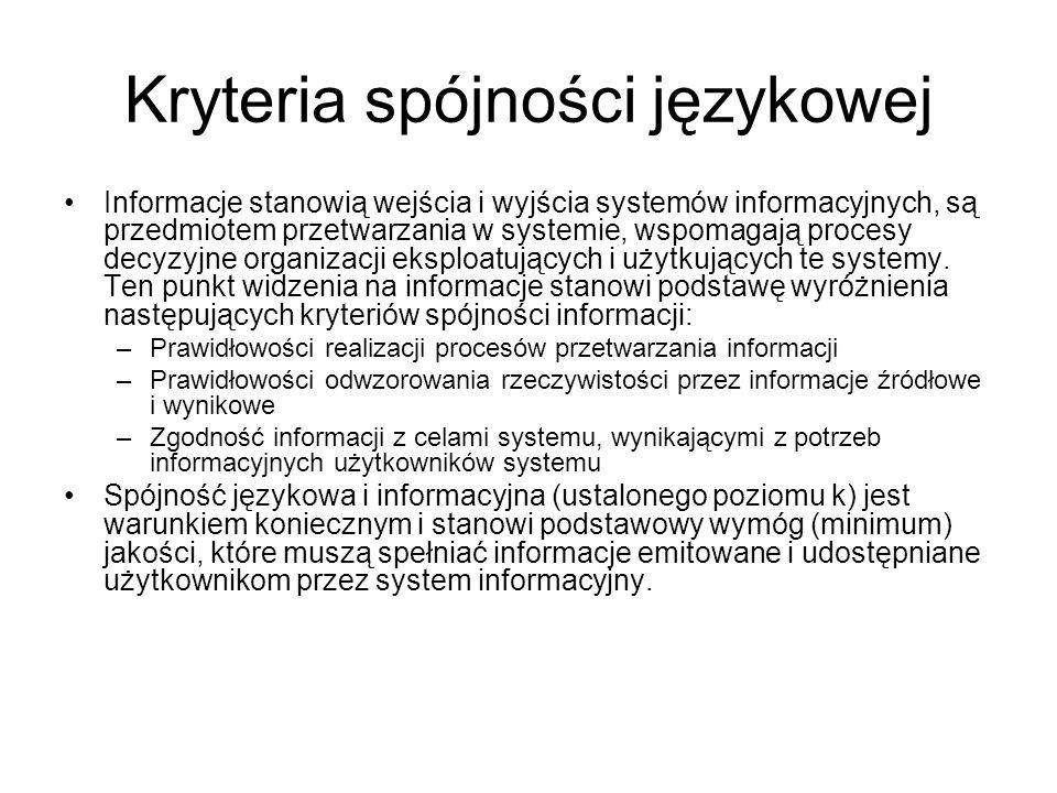 Kryteria spójności językowej Informacje stanowią wejścia i wyjścia systemów informacyjnych, są przedmiotem przetwarzania w systemie, wspomagają proces