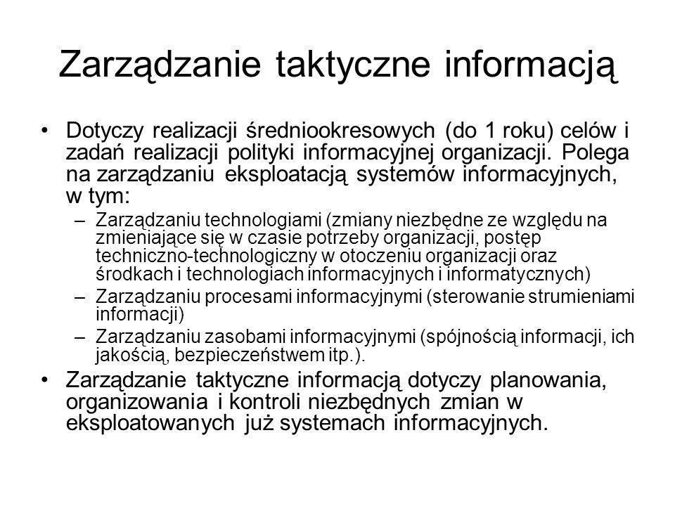 Zarządzanie taktyczne informacją Dotyczy realizacji średniookresowych (do 1 roku) celów i zadań realizacji polityki informacyjnej organizacji. Polega