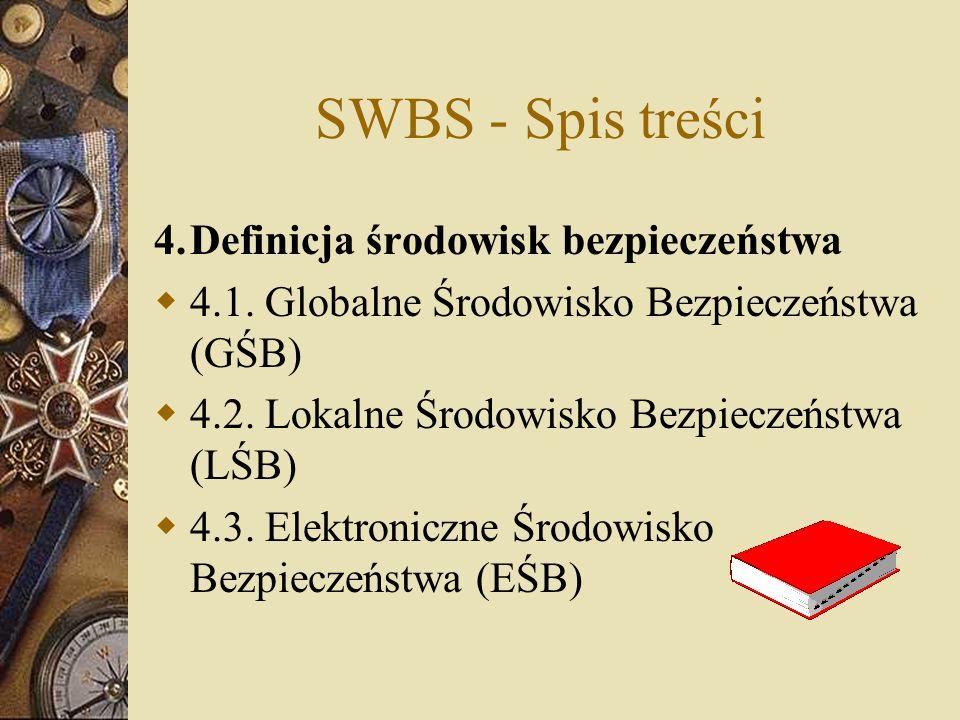 SWBS - Spis treści 4.Definicja środowisk bezpieczeństwa  4.1. Globalne Środowisko Bezpieczeństwa (GŚB)  4.2. Lokalne Środowisko Bezpieczeństwa (LŚB)