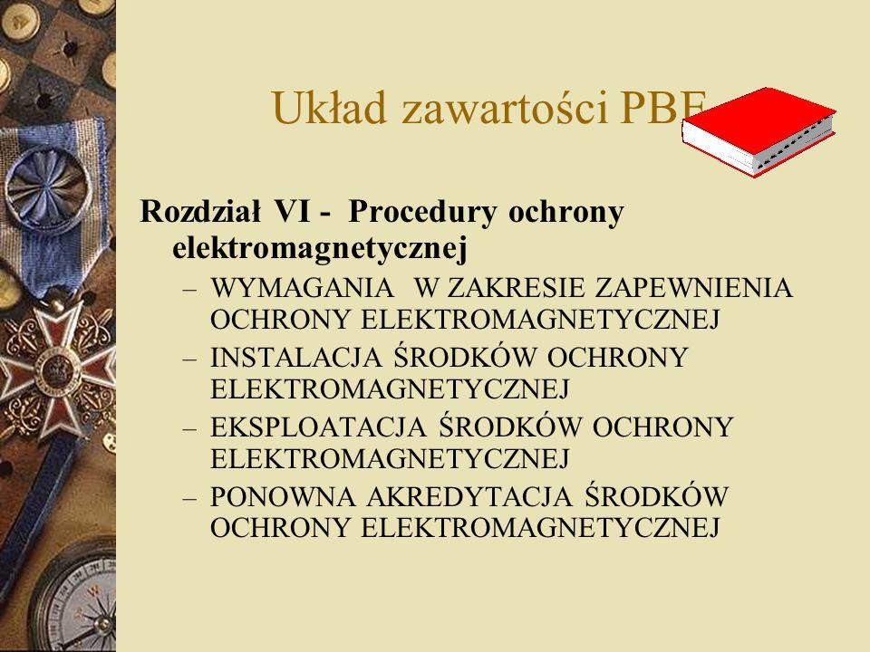 Układ zawartości PBE Rozdział VI - Procedury ochrony elektromagnetycznej – WYMAGANIA W ZAKRESIE ZAPEWNIENIA OCHRONY ELEKTROMAGNETYCZNEJ – INSTALACJA Ś