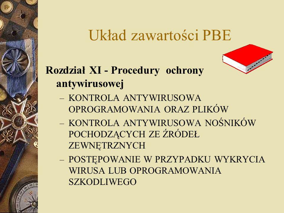 Układ zawartości PBE Rozdział XI - Procedury ochrony antywirusowej – KONTROLA ANTYWIRUSOWA OPROGRAMOWANIA ORAZ PLIKÓW – KONTROLA ANTYWIRUSOWA NOŚNIKÓW