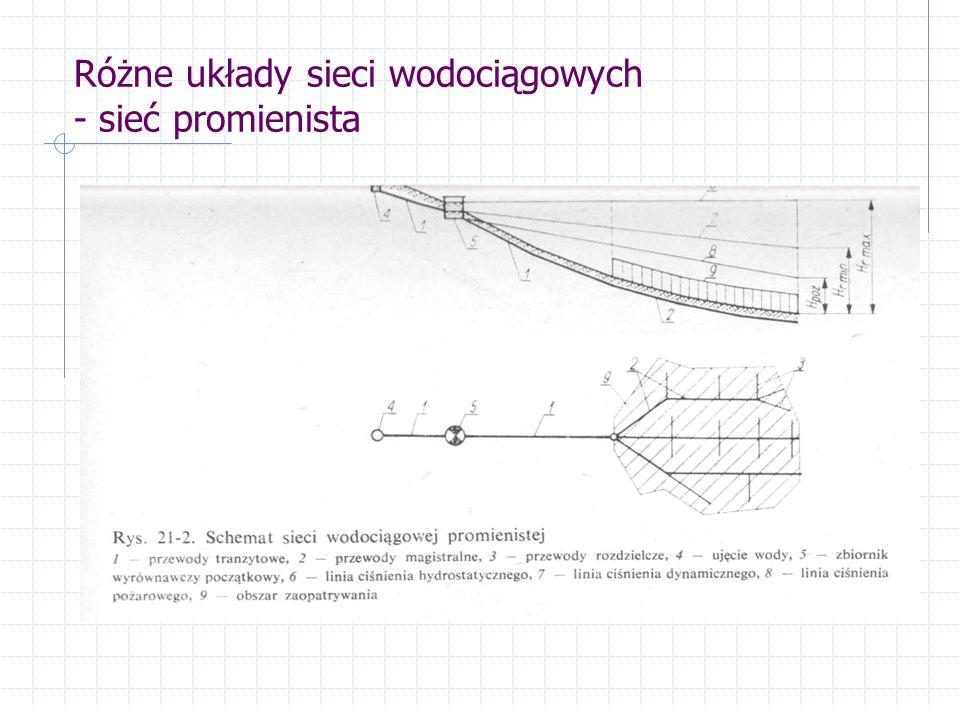 Obliczanie przewodów wodociągowych najczęściej spotykane przypadki obliczeniowe: szukamy wartości spadku ciśnienia na końcu przewodu o danej średnicy przy określonym przepływie (Q, D  i) określenie ilości wody jaką przeprowadzi przewód o danej średnicy przy spadku ciśnienia nie większym niż dopuszczalny (D, i dop  Q) dobór średnicy przewodu, która zapewni przepływ określonej ilości wody przy spadku ciśnienia nie większym niż dopuszczalny (Q, i dop  D)