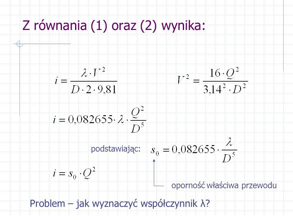 Wyznaczanie współczynnika oporu hydraulicznego λ R – promień rury; C – chropowatość bezwzględna (k)