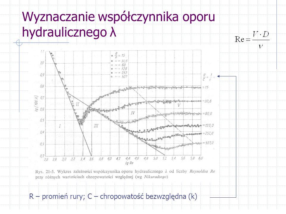 Współczynnik oporu hydraulicznego λ obszar I – przepływ laminarny Re < 2320 V kr = 0,03 (D=100mm) – 0,003 (D=1,0m) m/s obszar II – przejściowy 2300 < Re < 4000 nie ma znaczenia dla praktyki wodociągowej obszar III – rury hydraulicznie gładkie Re < 100.000 Re > 100.000