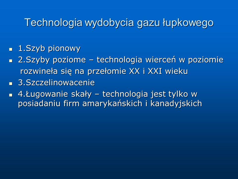 Technologia wydobycia gazu łupkowego 1.Szyb pionowy 1.Szyb pionowy 2.Szyby poziome – technologia wierceń w poziomie 2.Szyby poziome – technologia wier