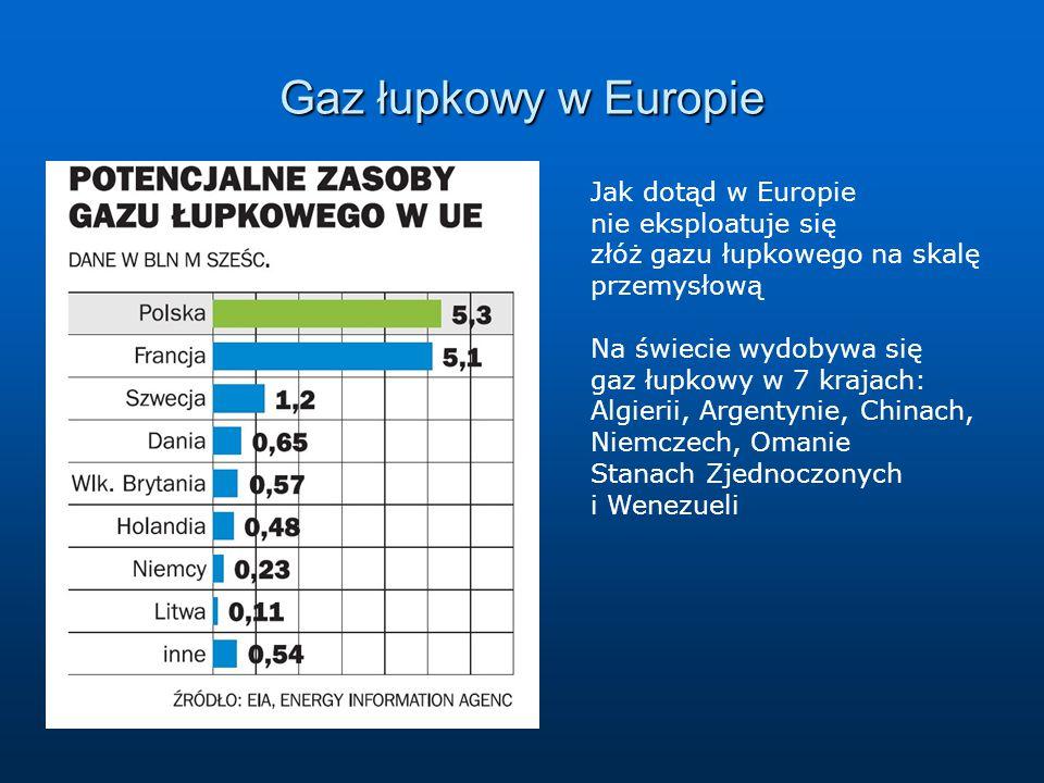 Gaz łupkowy w Europie Jak dotąd w Europie nie eksploatuje się złóż gazu łupkowego na skalę przemysłową Na świecie wydobywa się gaz łupkowy w 7 krajach