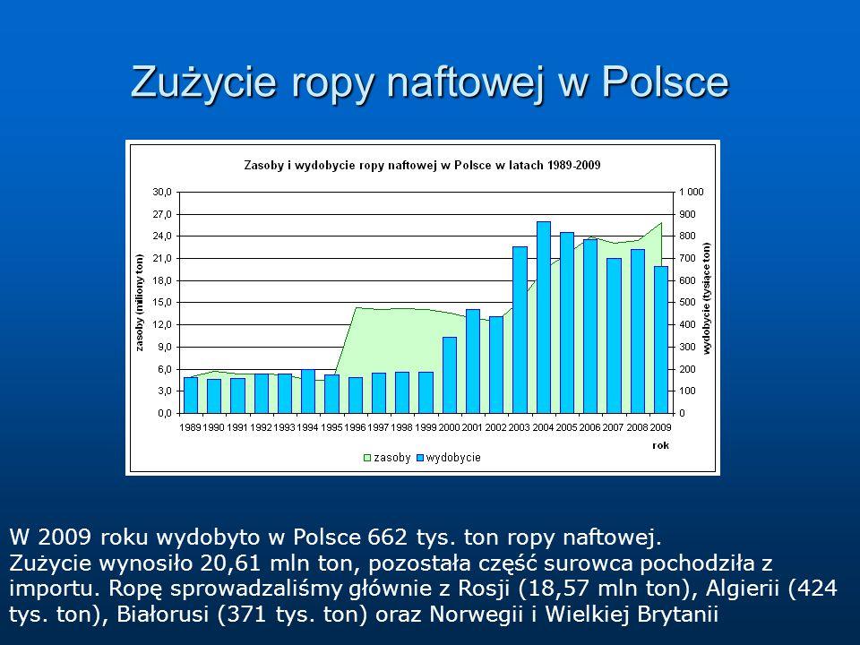 Zużycie ropy naftowej w Polsce W 2009 roku wydobyto w Polsce 662 tys. ton ropy naftowej. Zużycie wynosiło 20,61 mln ton, pozostała część surowca pocho