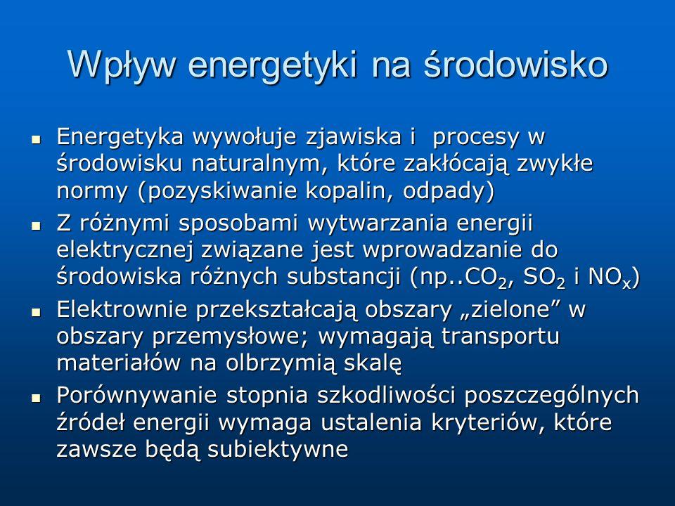Wpływ energetyki na środowisko Energetyka wywołuje zjawiska i procesy w środowisku naturalnym, które zakłócają zwykłe normy (pozyskiwanie kopalin, odp