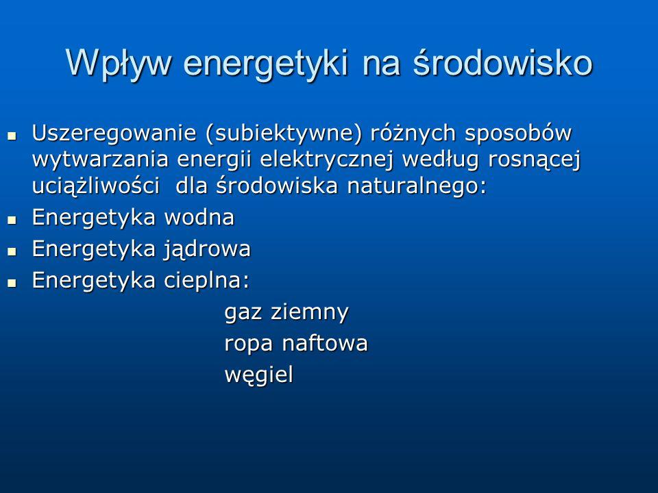 Wpływ energetyki na środowisko Uszeregowanie (subiektywne) różnych sposobów wytwarzania energii elektrycznej według rosnącej uciążliwości dla środowis