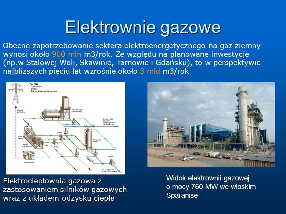 Elektrownie gazowe Elektrociepłownia gazowa z zastosowaniem silników gazowych wraz z układem odzysku ciepła Widok elektrownii gazowej o mocy 760 MW we